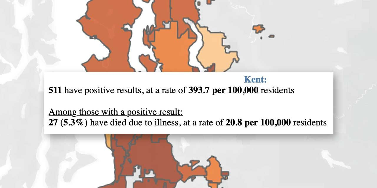 COVID-19 UPDATE: 27 deaths, 511 positives in Kent as of May 2, 2020