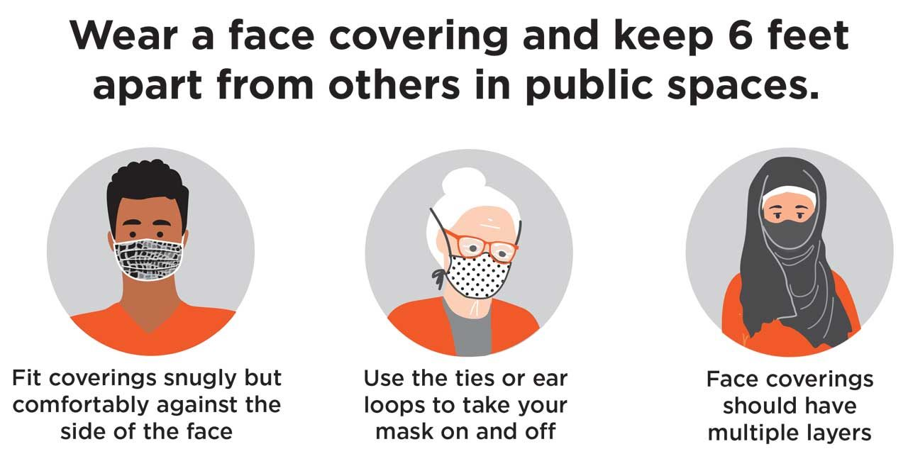 Residents directed to use face coverings in indoor public settings, outdoors where social distancing difficult