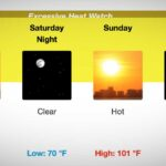 National Weather Service issues 'Excessive Heat Watch' for this weekend