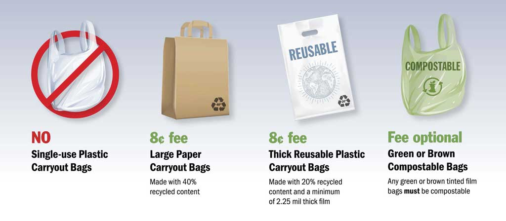REMINDER: Single use Plastic Bag Ban goes into effect this Friday, Oct. 1 1